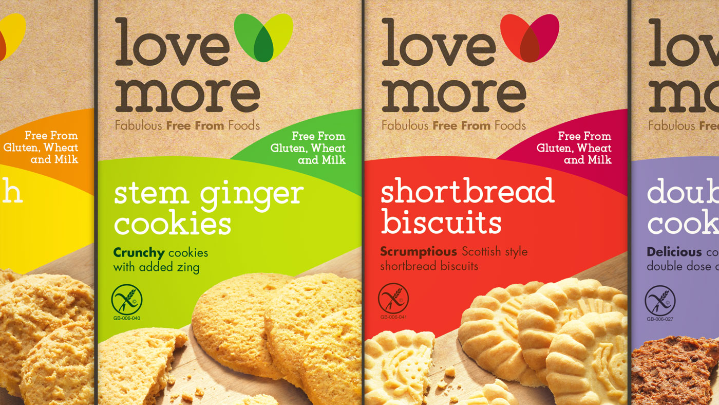 Shot of front-faces of Lovemore packaging